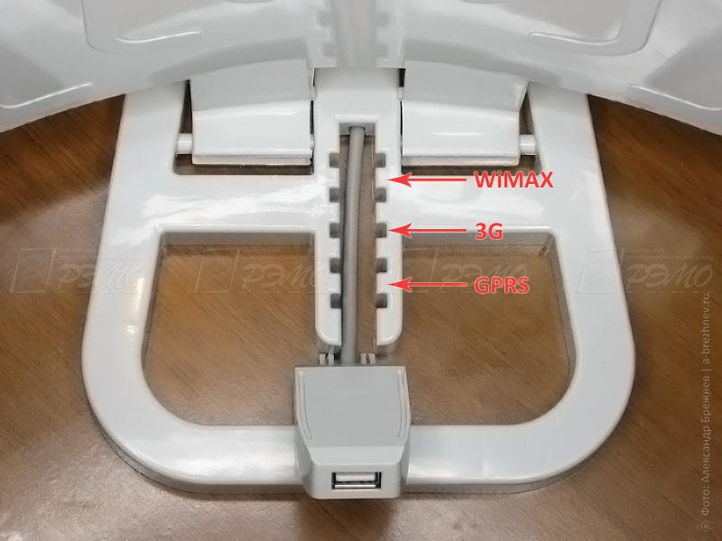Производитель предлагает расположить модем на разном расстоянии от рефлектора в зависимости от используемого...