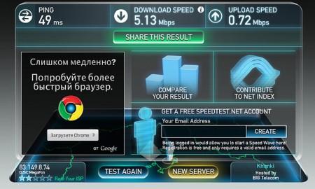 Скорость передачи данных по Speedtest.net при использовании «Connect»