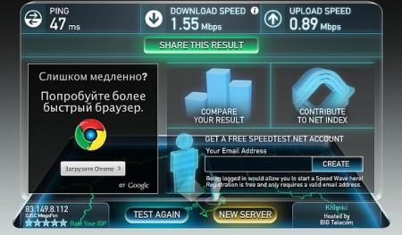 Скорость передачи данных по Speedtest.net без использования «Connect»